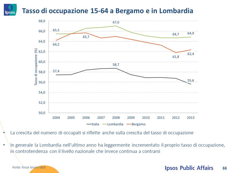 Tasso di occupazione 15-64 a Bergamo e in Lombardia 66 Fonte: Forze lavoro Istat La crescita del numero di occupati si riflette anche sulla crescita d