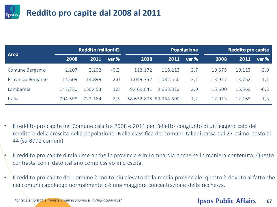 Reddito pro capite dal 2008 al 2011 67 Fonte: Demoistat e Ministero dell'economia su dichiarazioni Irpef Il reddito pro capite nel Comune cala tra 200