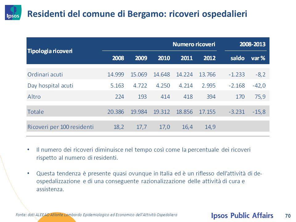 Residenti del comune di Bergamo: ricoveri ospedalieri 70 Fonte: dati ALEEAO Atlante Lombardo Epidemiologico ed Economico dell'Attività Ospedaliera Il