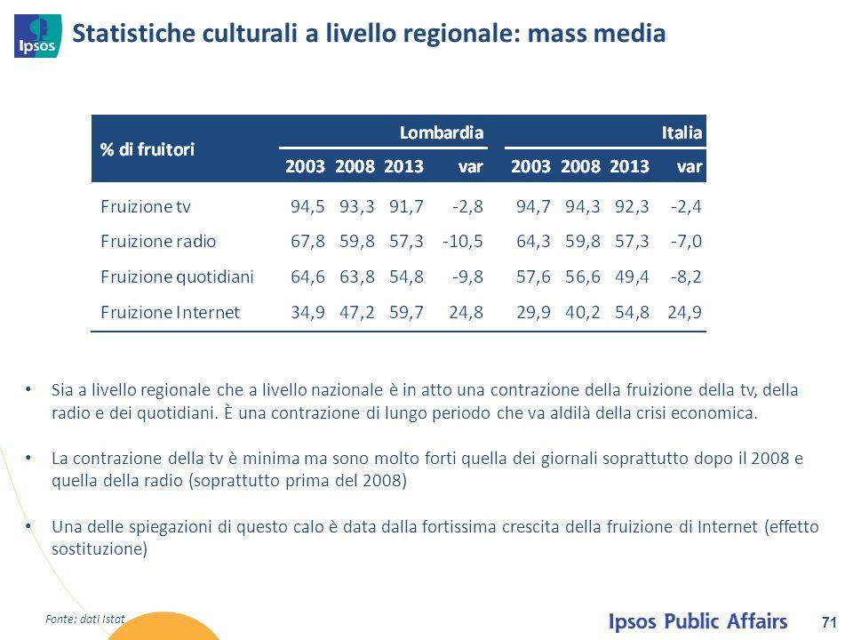 Statistiche culturali a livello regionale: mass media 71 Sia a livello regionale che a livello nazionale è in atto una contrazione della fruizione del