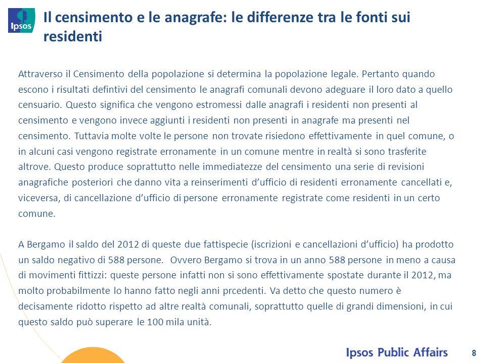 La crescita della popolazione straniera nel comune di Bergamo 39 Nel comune di Bergamo la presenza degli stranieri è più alta che nell'intera provincia.