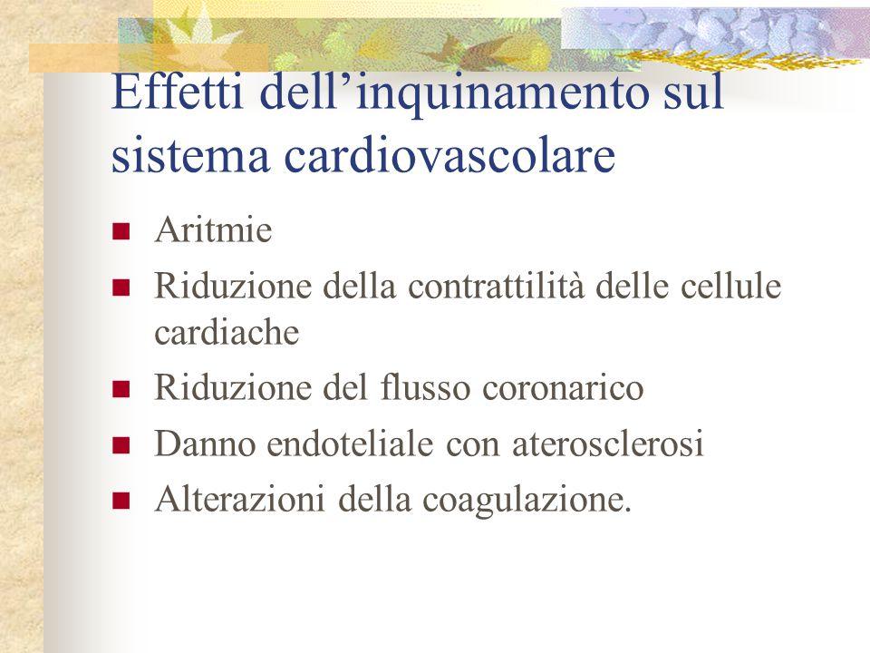 Effetti dell'inquinamento sul sistema cardiovascolare Aritmie Riduzione della contrattilità delle cellule cardiache Riduzione del flusso coronarico Da