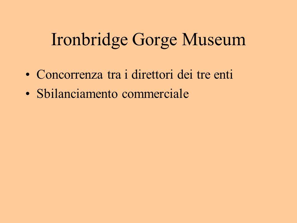 Ironbridge Gorge Museum Concorrenza tra i direttori dei tre enti Sbilanciamento commerciale