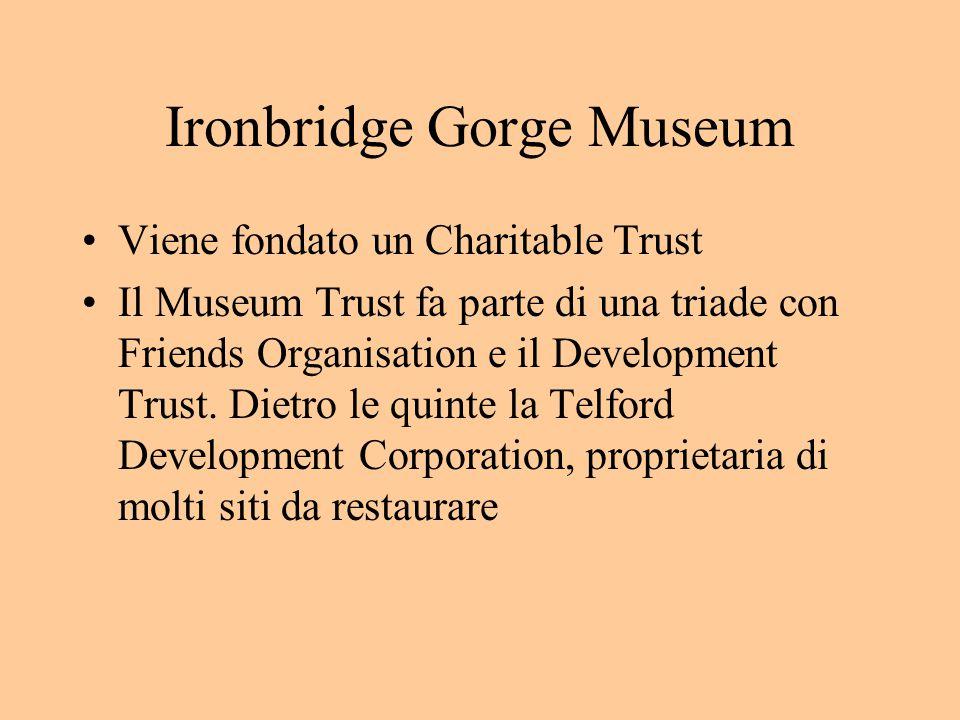 Ironbridge Gorge Museum Viene fondato un Charitable Trust Il Museum Trust fa parte di una triade con Friends Organisation e il Development Trust.
