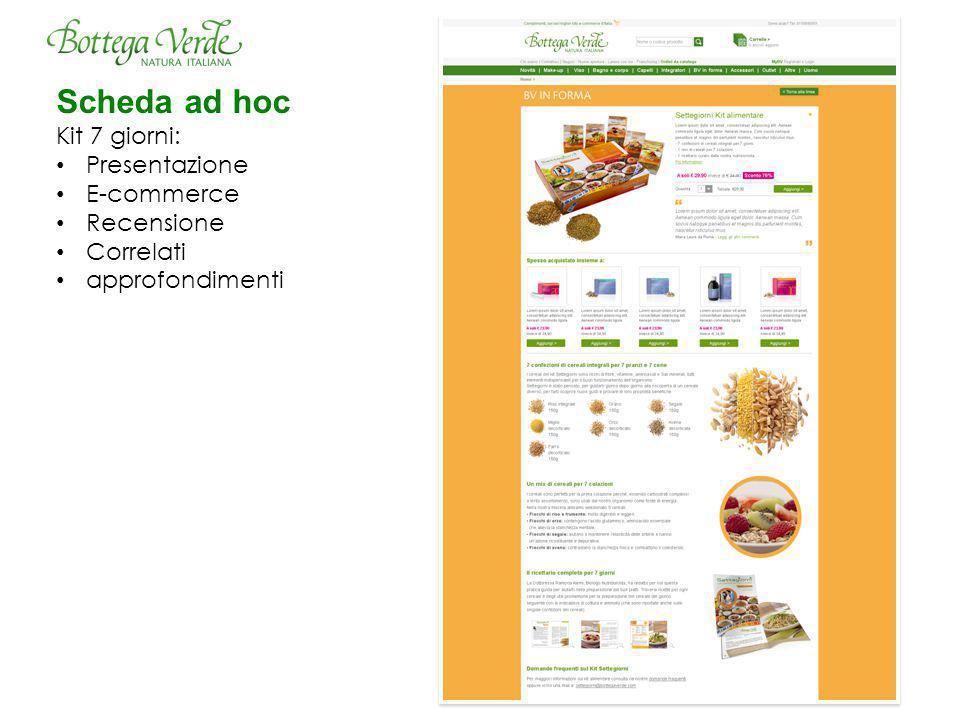 Scheda ad hoc Kit 7 giorni: Presentazione E-commerce Recensione Correlati approfondimenti