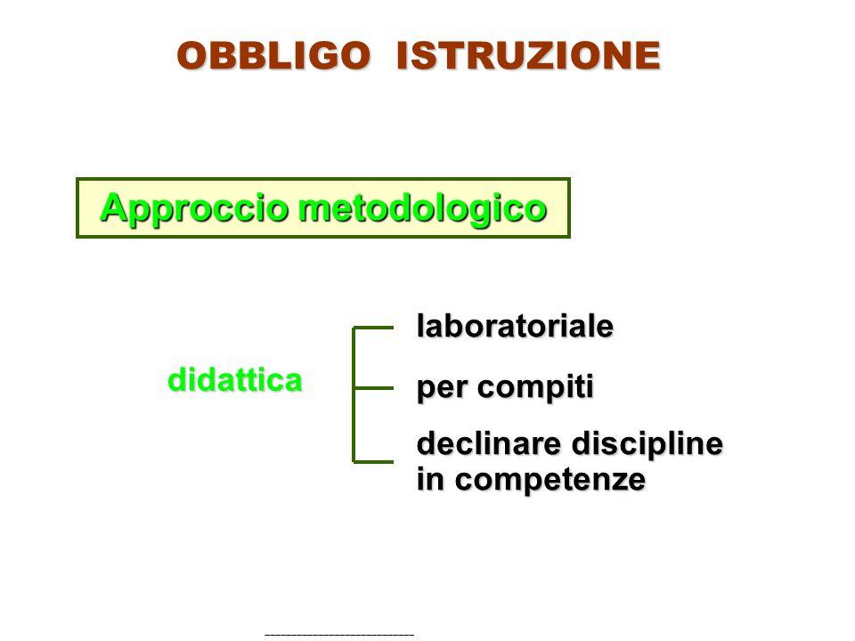 OBBLIGO ISTRUZIONE Approccio metodologico didattica laboratoriale per compiti declinare discipline in competenze ____________________________