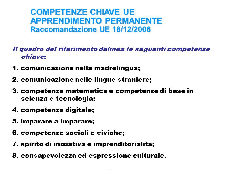 Il quadro del riferimento delinea le seguenti competenze chiave: 1.comunicazione nella madrelingua; 2.comunicazione nelle lingue straniere; 3.competen
