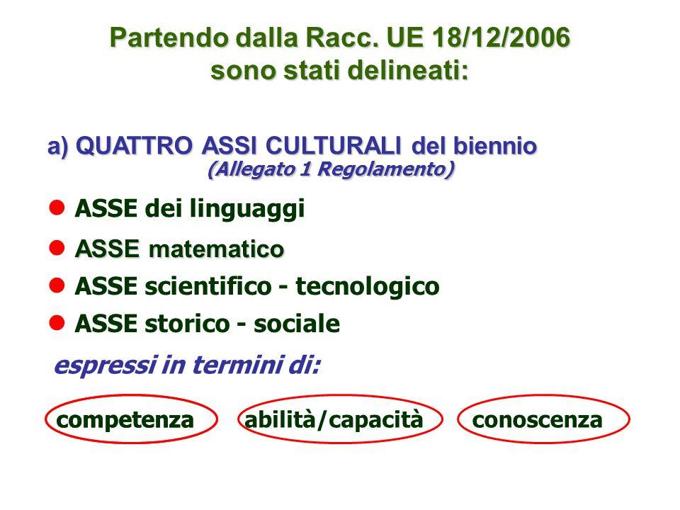 (Allegato 1 Regolamento) ASSE dei linguaggi ASSE matematico ASSE scientifico - tecnologico ASSE storico - sociale espressi in termini di: competenzaab