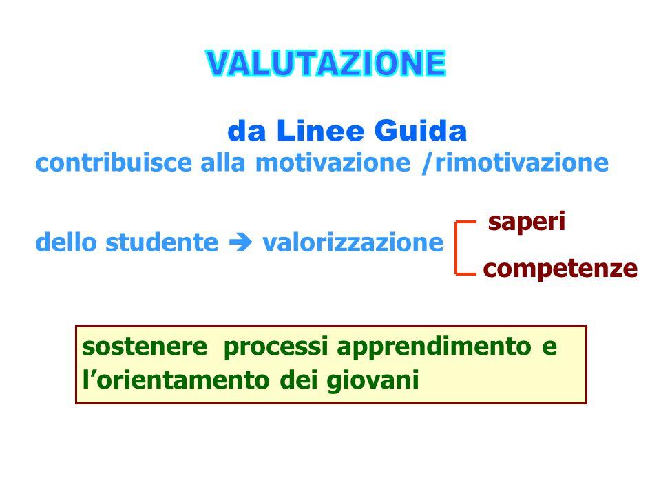 da Linee Guida contribuisce alla motivazione /rimotivazione dello studente  valorizzazione sostenere processi apprendimento e l'orientamento dei giov