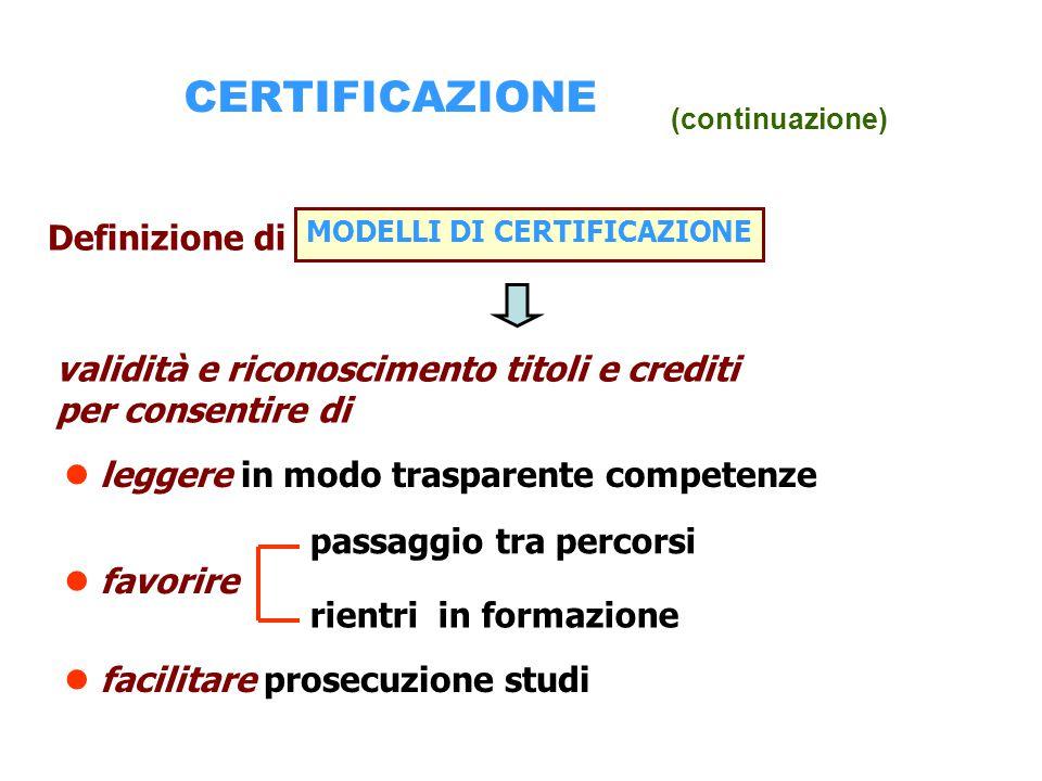 CERTIFICAZIONE Definizione di (continuazione) MODELLI DI CERTIFICAZIONE validità e riconoscimento titoli e crediti per consentire di leggere in modo t