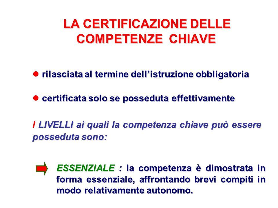 LA CERTIFICAZIONE DELLE COMPETENZE CHIAVE LA CERTIFICAZIONE DELLE COMPETENZE CHIAVE rilasciata al termine dell'istruzione obbligatoria certificata sol