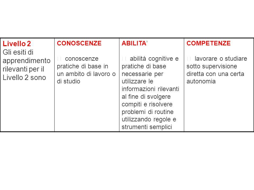 Livello 2 Gli esiti di apprendimento rilevanti per il Livello 2 sono CONOSCENZE • conoscenze pratiche di base in un ambito di lavoro o di studio ABILI