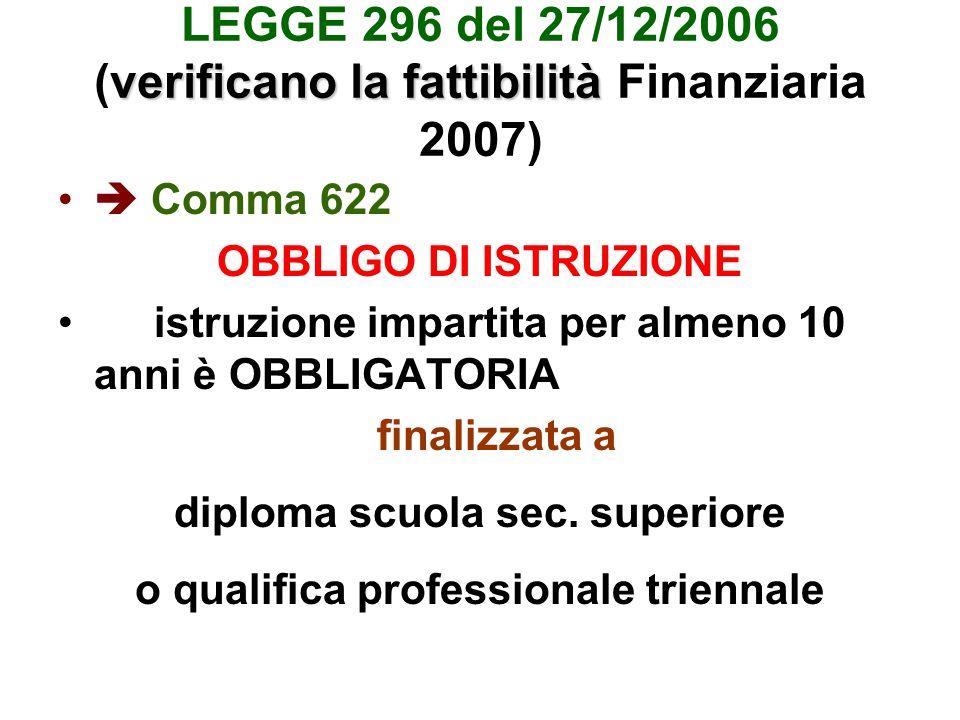 verificano la fattibilità LEGGE 296 del 27/12/2006 (verificano la fattibilità Finanziaria 2007)  Comma 622 OBBLIGO DI ISTRUZIONE istruzione impartita