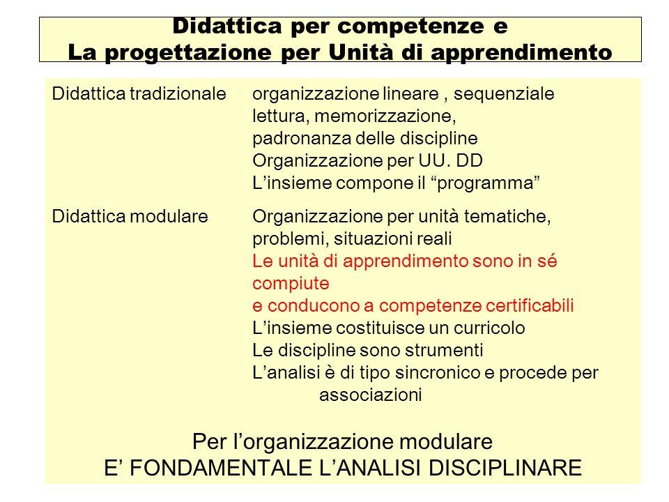Didattica tradizionaleorganizzazione lineare, sequenziale lettura, memorizzazione, padronanza delle discipline Organizzazione per UU. DD L'insieme com