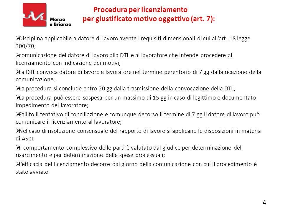  Disciplina applicabile a datore di lavoro avente i requisiti dimensionali di cui all'art. 18 legge 300/70;  comunicazione del datore di lavoro alla