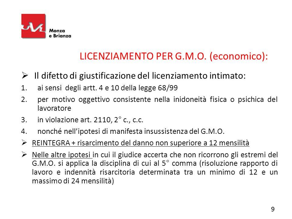 LICENZIAMENTO PER G.M.O. (economico):  Il difetto di giustificazione del licenziamento intimato: 1.ai sensi degli artt. 4 e 10 della legge 68/99 2.pe