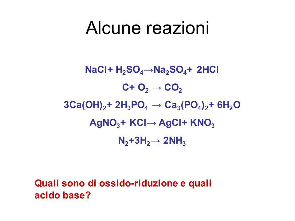 Alcune reazioni NaCl+ H 2 SO 4 →Na 2 SO 4 + 2HCl C+ O 2 → CO 2 3Ca(OH) 2 + 2H 3 PO 4 → Ca 3 (PO 4 ) 2 + 6H 2 O AgNO 3 + KCl→ AgCl+ KNO 3 N 2 +3H 2 → 2NH 3 Quali sono di ossido-riduzione e quali acido base?
