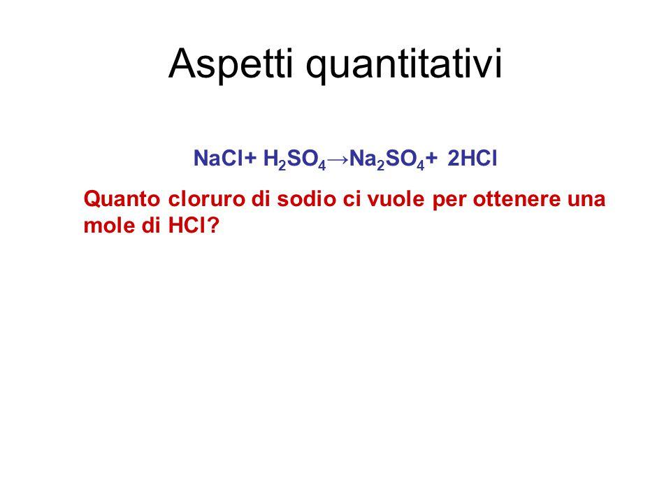 Aspetti quantitativi NaCl+ H 2 SO 4 →Na 2 SO 4 + 2HCl Quanto cloruro di sodio ci vuole per ottenere una mole di HCl?