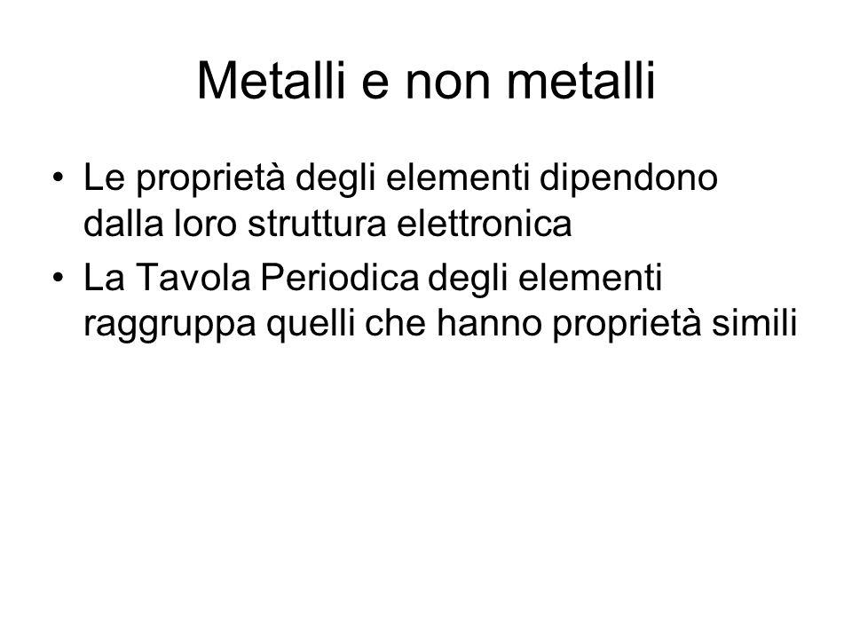 Metalli e non metalli Le proprietà degli elementi dipendono dalla loro struttura elettronica La Tavola Periodica degli elementi raggruppa quelli che hanno proprietà simili