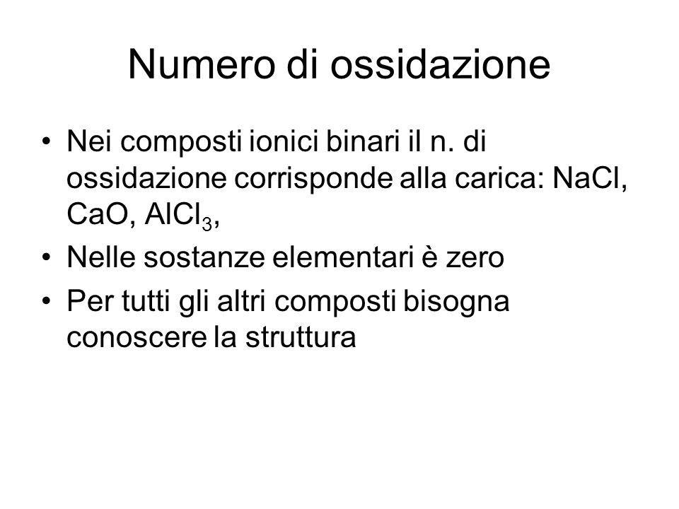 Numero di ossidazione Nei composti ionici binari il n.