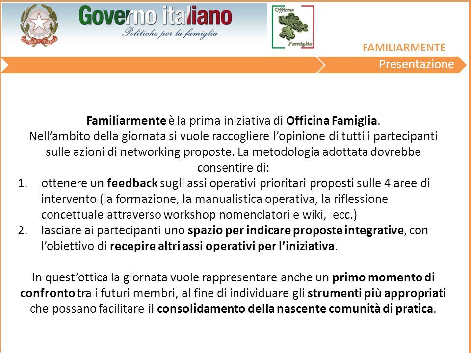 Familiarmente è la prima iniziativa di Officina Famiglia.