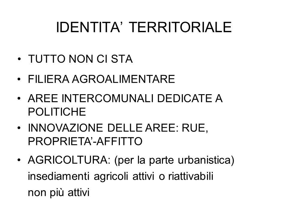 IDENTITA' TERRITORIALE TUTTO NON CI STA AGRICOLTURA: (per la parte urbanistica) insediamenti agricoli attivi o riattivabili non più attivi INNOVAZIONE DELLE AREE: RUE, PROPRIETA'-AFFITTO AREE INTERCOMUNALI DEDICATE A POLITICHE FILIERA AGROALIMENTARE