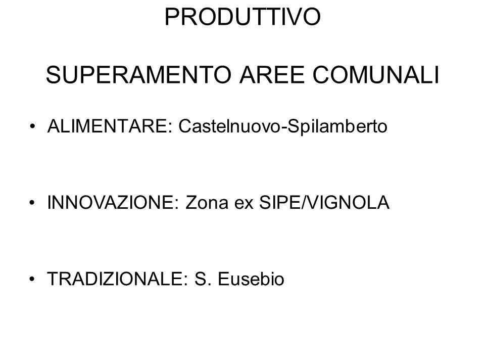 PRODUTTIVO SUPERAMENTO AREE COMUNALI ALIMENTARE: Castelnuovo-Spilamberto TRADIZIONALE: S.