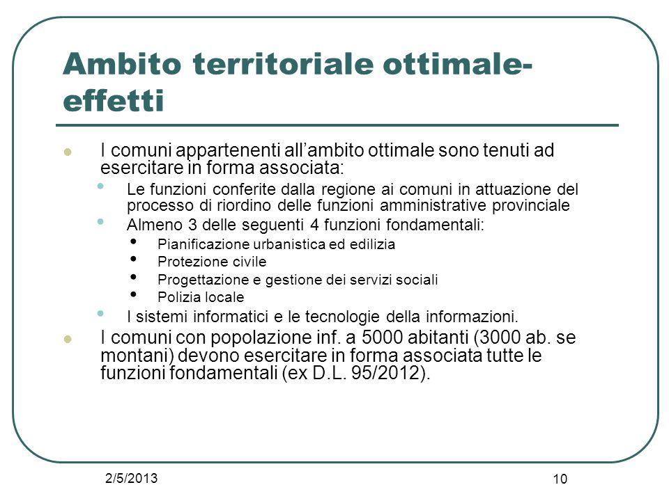 10 Ambito territoriale ottimale- effetti I comuni appartenenti all'ambito ottimale sono tenuti ad esercitare in forma associata: Le funzioni conferite