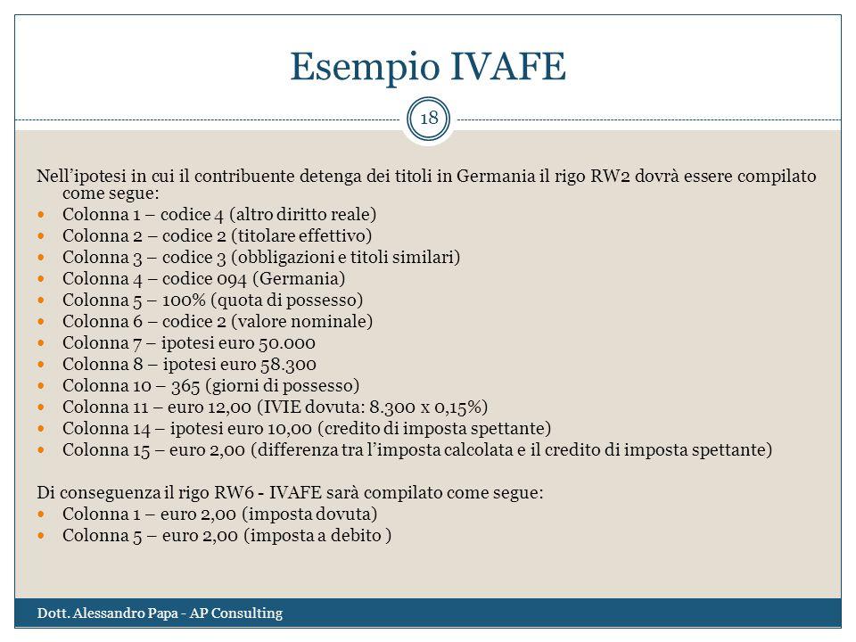 Esempio IVAFE Dott. Alessandro Papa - AP Consulting 18 Nell'ipotesi in cui il contribuente detenga dei titoli in Germania il rigo RW2 dovrà essere com