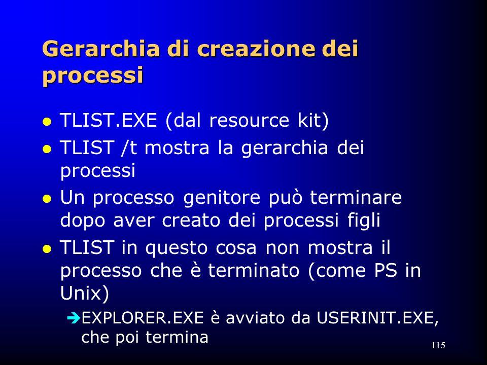115 Gerarchia di creazione dei processi l TLIST.EXE (dal resource kit) l TLIST /t mostra la gerarchia dei processi l Un processo genitore può terminare dopo aver creato dei processi figli l TLIST in questo cosa non mostra il processo che è terminato (come PS in Unix)  EXPLORER.EXE è avviato da USERINIT.EXE, che poi termina