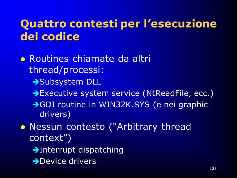 131 Quattro contesti per l'esecuzione del codice l Routines chiamate da altri thread/processi:  Subsystem DLL  Executive system service (NtReadFile, ecc.)  GDI routine in WIN32K.SYS (e nei graphic drivers) l Nessun contesto ( Arbitrary thread context )  Interrupt dispatching  Device drivers