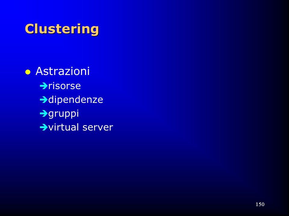 150 Clustering l Astrazioni  risorse  dipendenze  gruppi  virtual server