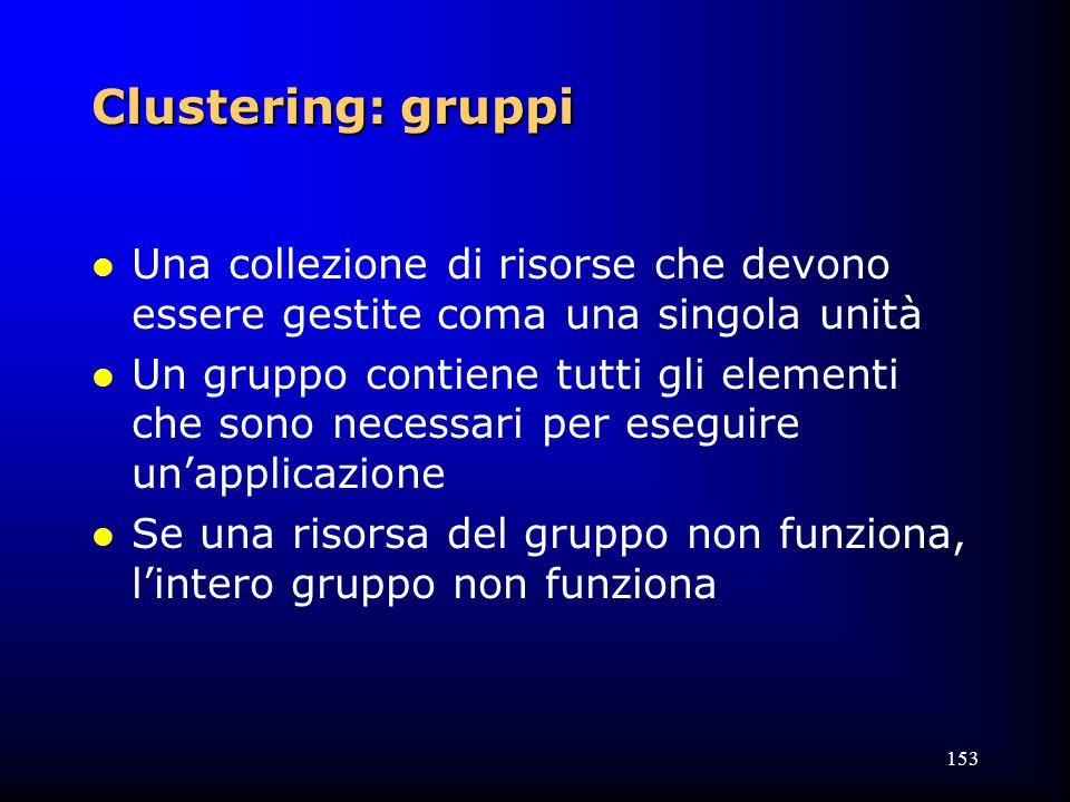 153 Clustering: gruppi l Una collezione di risorse che devono essere gestite coma una singola unità l Un gruppo contiene tutti gli elementi che sono necessari per eseguire un'applicazione l Se una risorsa del gruppo non funziona, l'intero gruppo non funziona