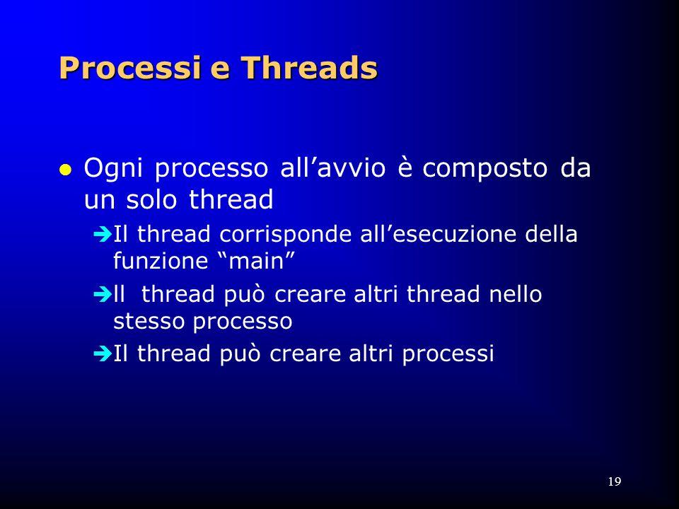 19 Processi e Threads l Ogni processo all'avvio è composto da un solo thread  Il thread corrisponde all'esecuzione della funzione main  ll thread può creare altri thread nello stesso processo  Il thread può creare altri processi