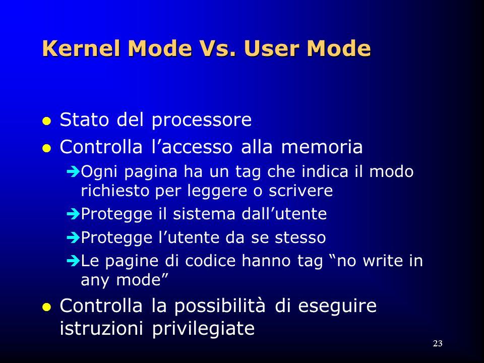 23 Kernel Mode Vs.