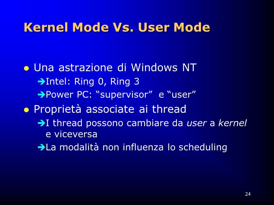 24 Kernel Mode Vs.