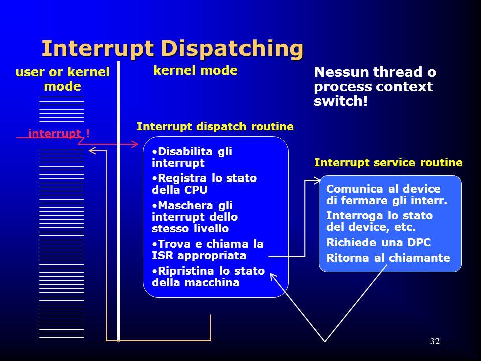 32 Interrupt dispatch routine Disabilita gli interrupt Registra lo stato della CPU Maschera gli interrupt dello stesso livello Trova e chiama la ISR appropriata Ripristina lo stato della macchina Comunica al device di fermare gli interr.