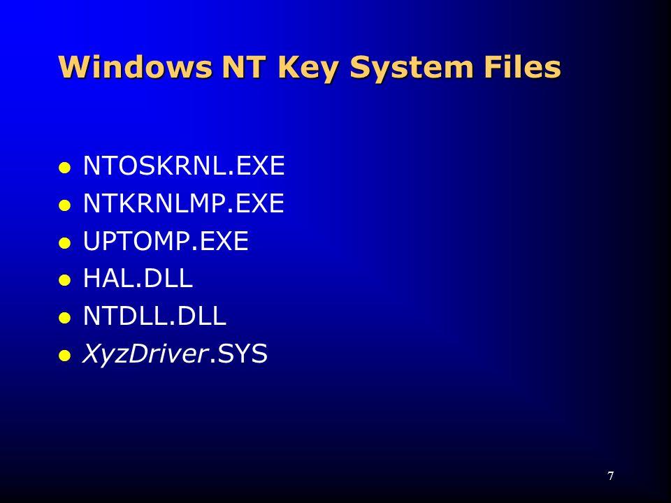 8 Windows NT Key System Files l NTOSKRNL.EXE  \WINNT\SYSTEM32\  Windows NT executive e kernel l NTKRNLMP.EXE  Versione multi-processore (MP) dell'executive e del kernel  La procedura di installazione sostituisce (overlays) NTOSKRNL.EXE con questo file nei sistemi MP