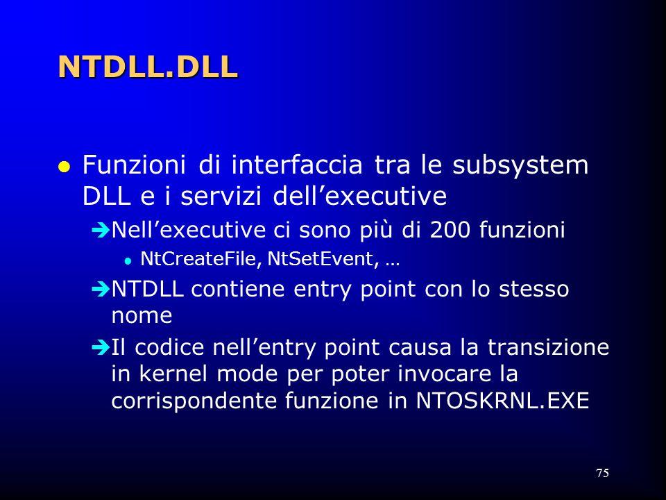 75 NTDLL.DLL l Funzioni di interfaccia tra le subsystem DLL e i servizi dell'executive  Nell'executive ci sono più di 200 funzioni l NtCreateFile, NtSetEvent, …  NTDLL contiene entry point con lo stesso nome  Il codice nell'entry point causa la transizione in kernel mode per poter invocare la corrispondente funzione in NTOSKRNL.EXE