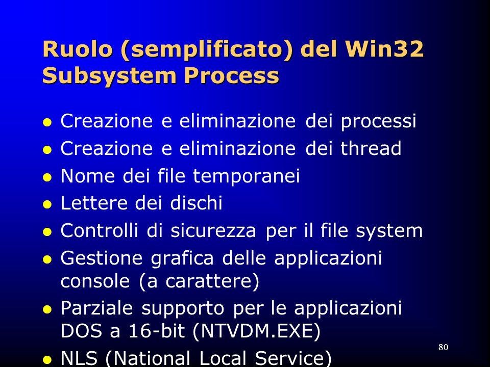 80 Ruolo (semplificato) del Win32 Subsystem Process l Creazione e eliminazione dei processi l Creazione e eliminazione dei thread l Nome dei file temporanei l Lettere dei dischi l Controlli di sicurezza per il file system l Gestione grafica delle applicazioni console (a carattere) l Parziale supporto per le applicazioni DOS a 16-bit (NTVDM.EXE) l NLS (National Local Service)