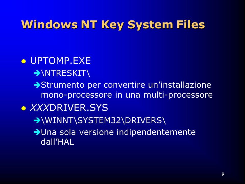 10 Windows NT Key System Files l HAL.DLL  \WINNT\SYSTEM32\  Hardware Abstraction Layer  Sul CD di installazione i file si chiamano HALXXX.DLL  Versioni diverse per le diverse schede madri  La procedura di installazione seleziona l'HAL appropriato e lo copia com HAL.DLL