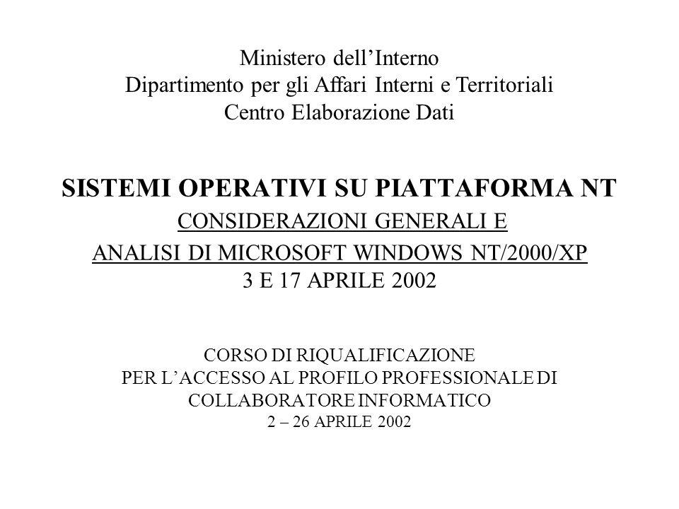 Windows NT/2000/XP Single-user multitasking.Supporta piattaforme multiprocessore.