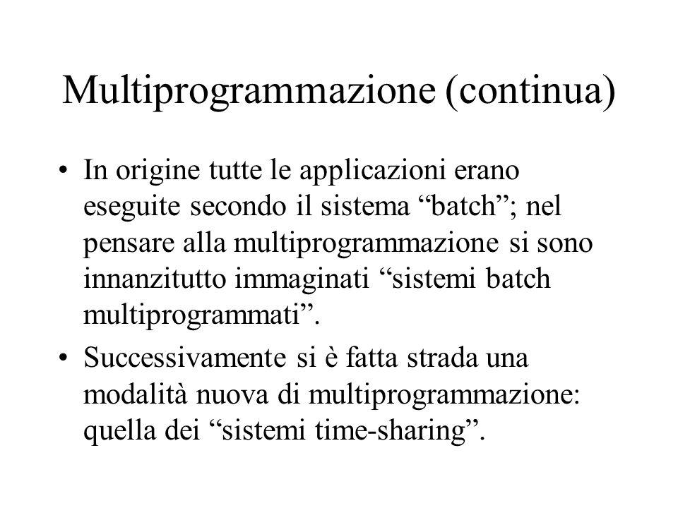 """Multiprogrammazione (continua) In origine tutte le applicazioni erano eseguite secondo il sistema """"batch""""; nel pensare alla multiprogrammazione si son"""