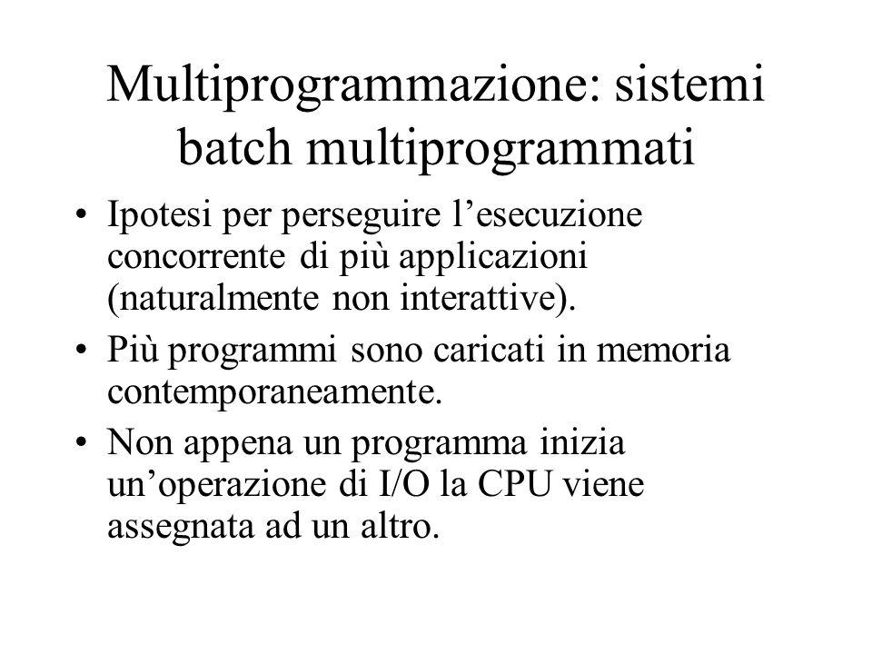 Multiprogrammazione: sistemi batch multiprogrammati Ipotesi per perseguire l'esecuzione concorrente di più applicazioni (naturalmente non interattive)