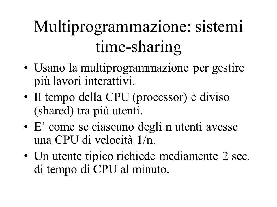 Multiprogrammazione: sistemi time-sharing Usano la multiprogrammazione per gestire più lavori interattivi. Il tempo della CPU (processor) è diviso (sh