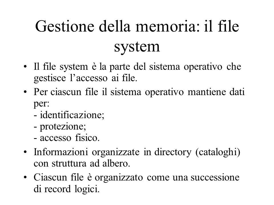 Gestione della memoria: il file system Il file system è la parte del sistema operativo che gestisce l'accesso ai file. Per ciascun file il sistema ope