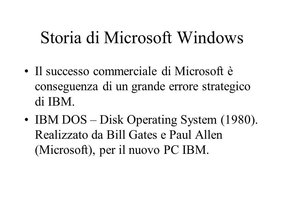 Storia di Microsoft Windows Il successo commerciale di Microsoft è conseguenza di un grande errore strategico di IBM. IBM DOS – Disk Operating System