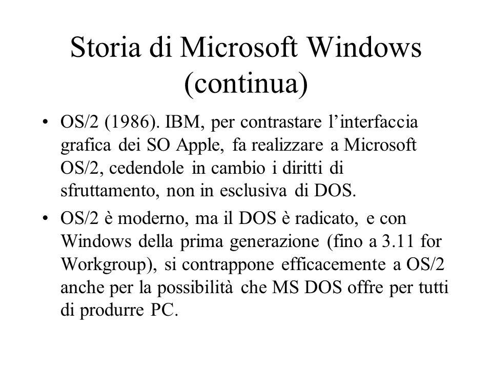 Storia di Microsoft Windows (continua) OS/2 (1986). IBM, per contrastare l'interfaccia grafica dei SO Apple, fa realizzare a Microsoft OS/2, cedendole
