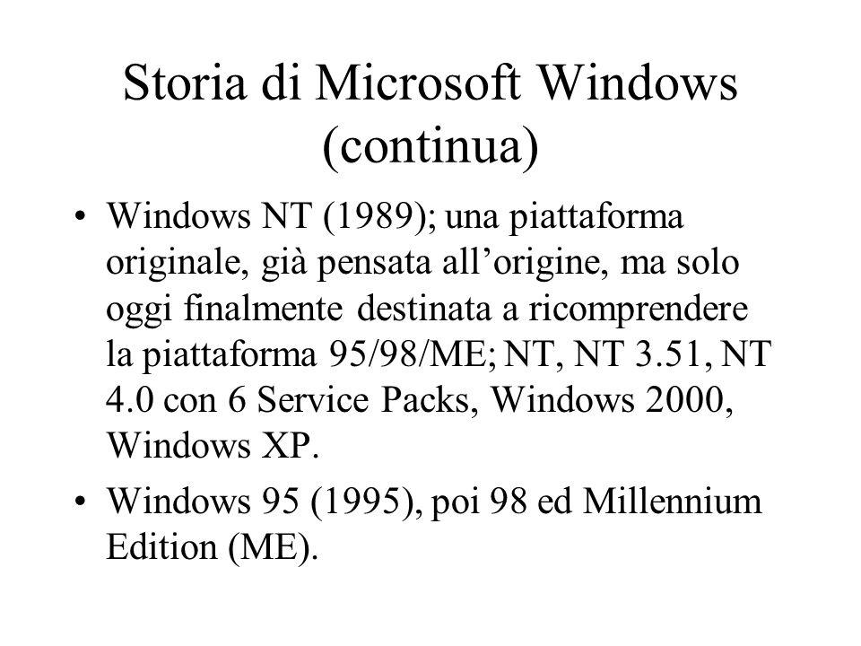 Storia di Microsoft Windows (continua) Windows NT (1989); una piattaforma originale, già pensata all'origine, ma solo oggi finalmente destinata a rico