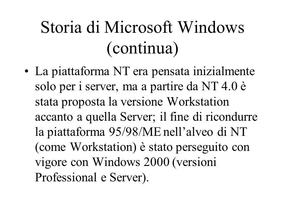 Storia di Microsoft Windows (continua) La piattaforma NT era pensata inizialmente solo per i server, ma a partire da NT 4.0 è stata proposta la versio